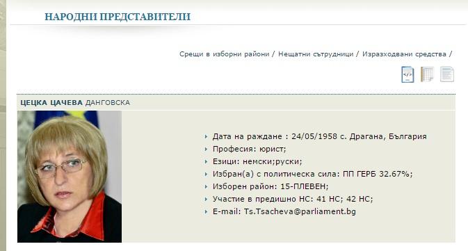 Страницата на НС, представяща Цецка Цачева